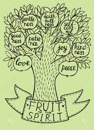 Spiritual health and the fruits thereof
